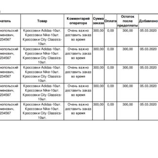 Список заказов для курьерской компании